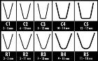 CAJA 10 CUCHILLAS (PSO) C-6